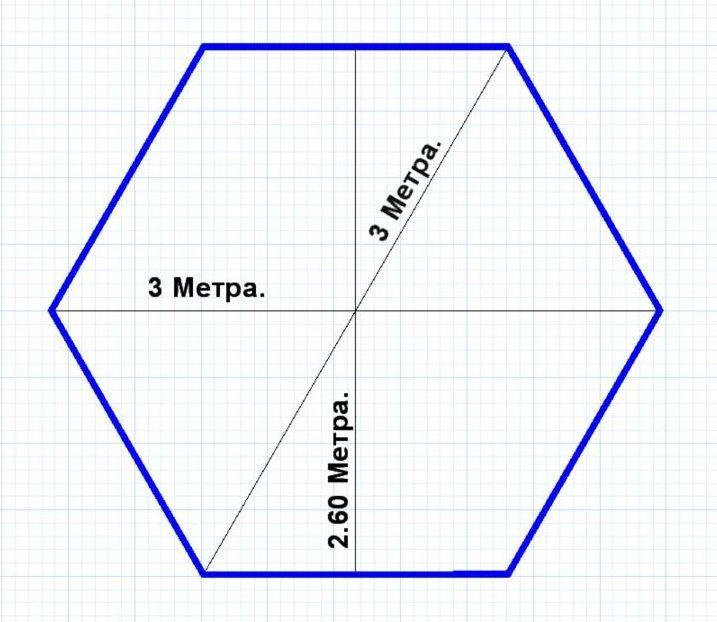 Схема размеров 6-гранной беседки